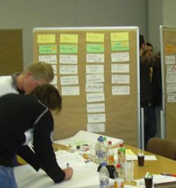 Zusammenarbeit lernen – Überblick verschaffen – Vorschläge entwickeln